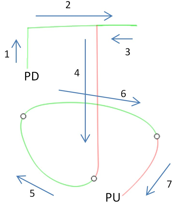 ka_trajectory
